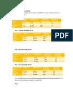 ANALISIS-DE-RESULTADOS.docx
