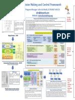 Poster Feb 29 2016 DSA Decision Frame Final Released
