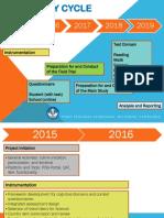 PISA - Persiapan Sosialisasi Studi Utama PISA 2018.pptx