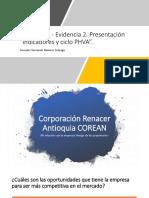 """Actividad 3 - Evidencia 2. Presentación """"Indicadores y Ciclo PHVA""""."""