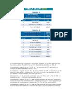 Tabela Conselho Federal de Engenharia o Conselho Federal de Engenharia e Agronomia