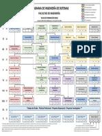 Plan de formación ingenieria de sistemas universidad de Medellín