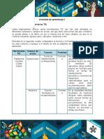 Evidencia Funcionalidad de Las TIC AA2