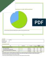 sample individual student performance