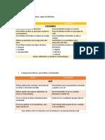 CUADRO-COMPARATIVO (Recuperado automáticamente).docx