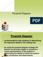Pyramid Diagram Angeles