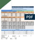Customer Pricing Sheet 4.2.18(1)