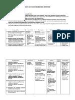 5 Manajemen Lab silabus kimia analisis smk