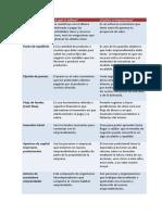 API 4 Emprendimientos universitarios