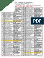 CET_2018_Qualifiers.pdf