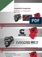 Paccar engine Mx11 Vs cummuns X12 compare analysis
