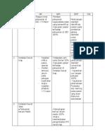 form SKP IAM IAK.docx