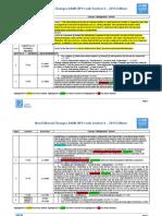 Lloyd s Register Sec v 2015 Edition Overview