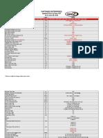 Paptrade Enterprises Pricelist Non VAT