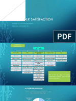 Customer Satisfaction and Measurement