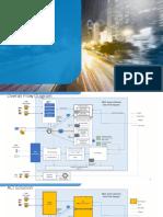 Dsbc Solution Overview Rps-cmm-rtps-prm v1.1 - To Dsbc (1)