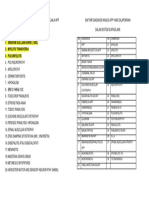 DAFTAR DIAGNOSIS PENYAKIT DENGAN GEJALA AFP.docx
