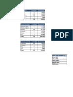 cuadros del censo agrario de Helares.xlsx