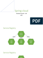 Spring Cloud Architecture