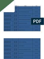MHM 7 Schedule - Update January 2019.pdf