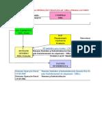 OPERACAO TRIANGULAR-FLUXO FISCAL.xls
