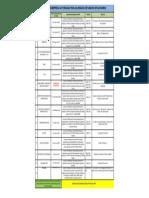 2.1 Empresas Autorizadas Para Calibración de Tanques Estacionarios