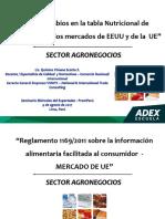 Tabla Nutricional Estados Unidos Union Europea