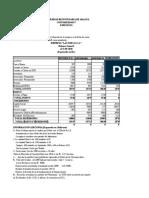 Actividad Formativa Ejercicio Ajuste Regular Sección 1 (1)