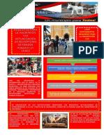 Afiche Receptores Fondos Publicos