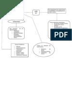 Mapa Conceptual Informe Técnico