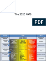 The 2020 NMS.pdf