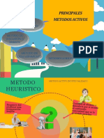 METODOS ACTIVOS