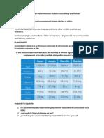 Traducción Entre Representaciones de Datos Cualitativos y Cuantitativos