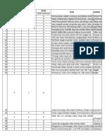 Format Soal Pkk Xi Rpl, Tkj