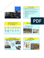 01a-Introduction to Process Plant Design