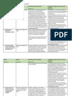 Matrix on Tweaking Strategies (Nutrition-sensitive) AF (5.31.2019)