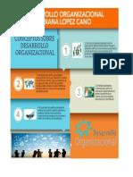 Desarrollo Organizacional_Infografia