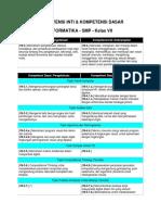KI & KD INFORMATIKA SMP KELAS 7 (1).docx