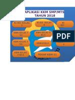 Aplikasi KKM K 13 SMP MTs Bahasa Indonesia