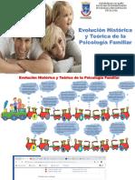 Línea de Tiempo Evolución Historica y Teorica de La Psicologia Familiar