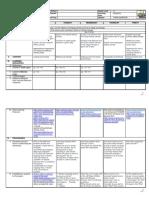 2ND MOD. PART 1 DLL 3RD QRTR.pdf