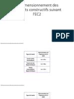 Prédimm Elements BA Selon l'EC 2