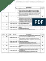 Jadwal Pembelajaran Pkw 2019