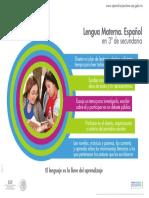 Lengua Materna Espanol