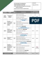 Cronograma EDW Level 1(2).pdf