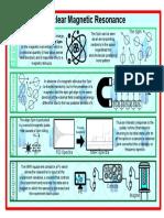 NMR Infographic