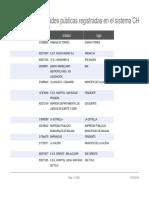 Inventario de Entidades p Blicas Registradas en El Sistema CHIP