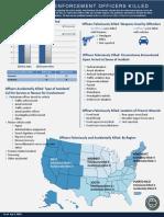 2019 FBI LEOKA Infographic