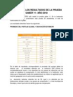 Analisis Prueba Saber 2018