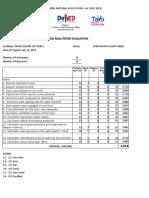 Sample Evaluation of Facilitator